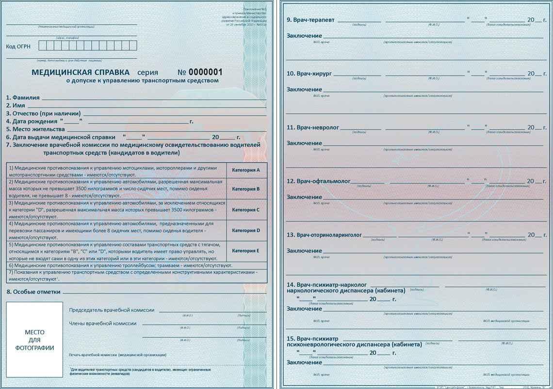 Медицинская справка для водителя: сроки действия и назначение